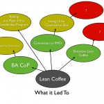 lean-coffee-led-to.026